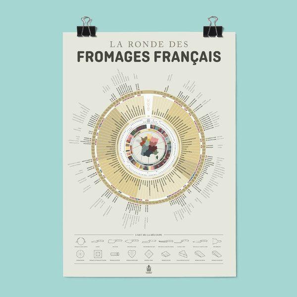 La ronde des fromages français, carte des fromages