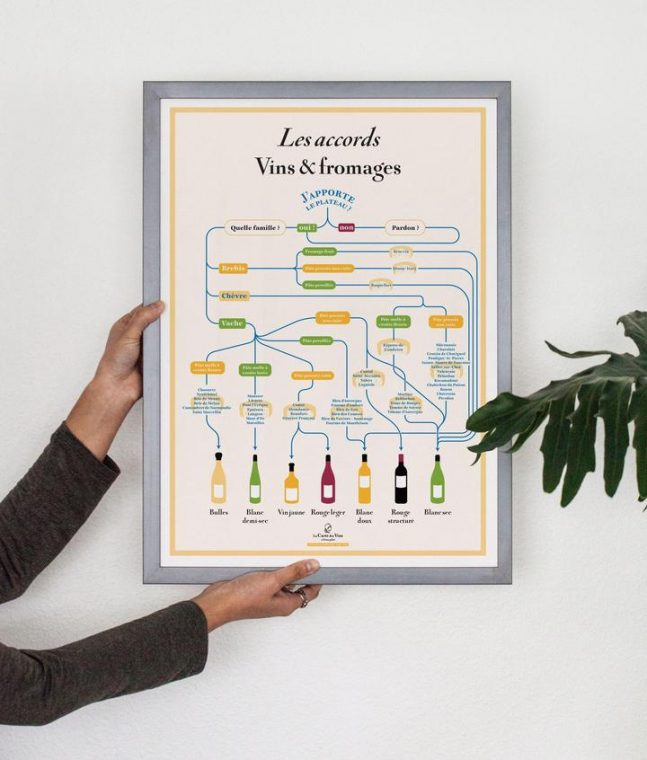 accords-vins-fromages_720x
