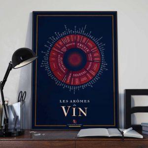 Affiche, carte, poster, Les Arômes du vin 50x70
