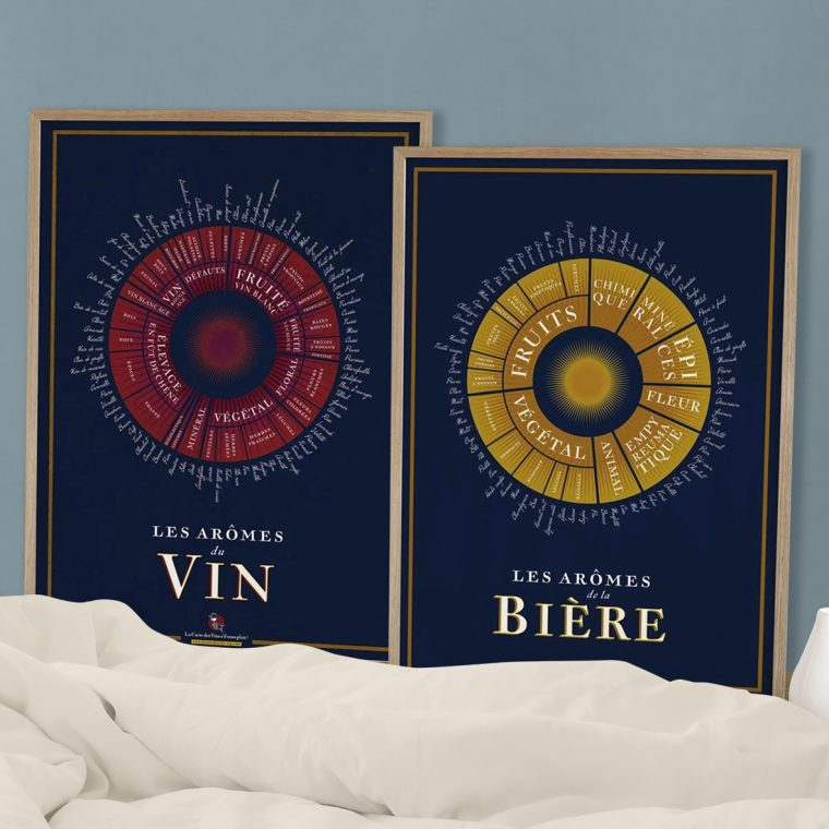 Affiche Les Arômes du Vin et affiche Les Arômes de la Bière