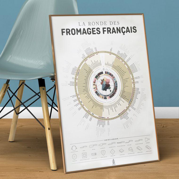 La Ronde des Fromages Français