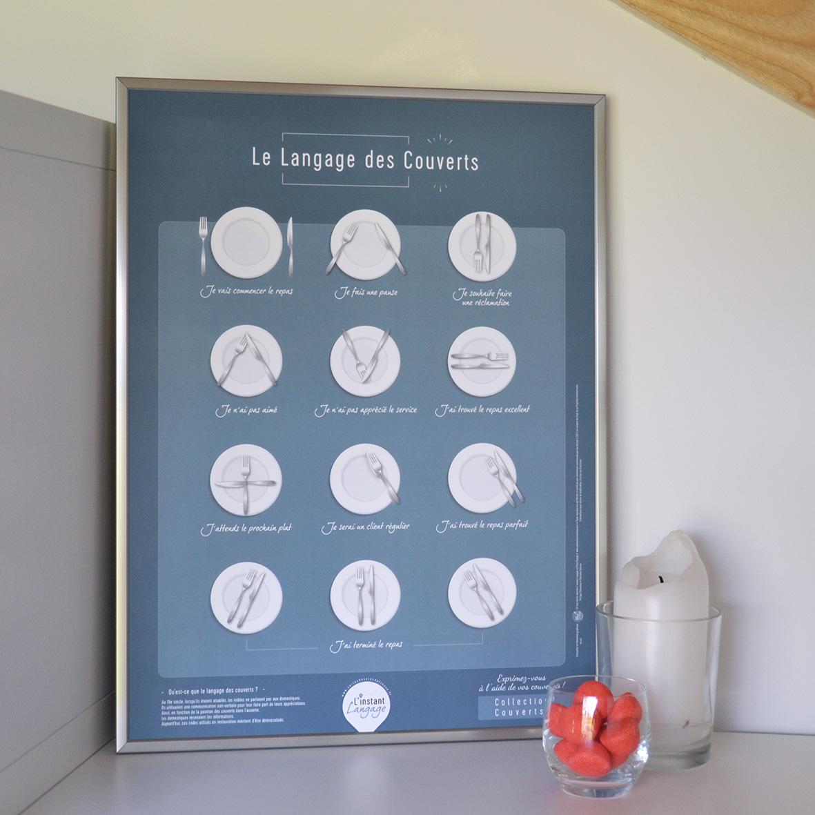 Affiche Le Langage des Couverts L'instant Langage 30x40 Surprenante