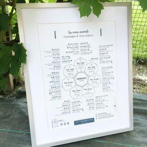 Affiche Les vrais accords Fromages et Vins blancs 30x40 SURPRENANTE