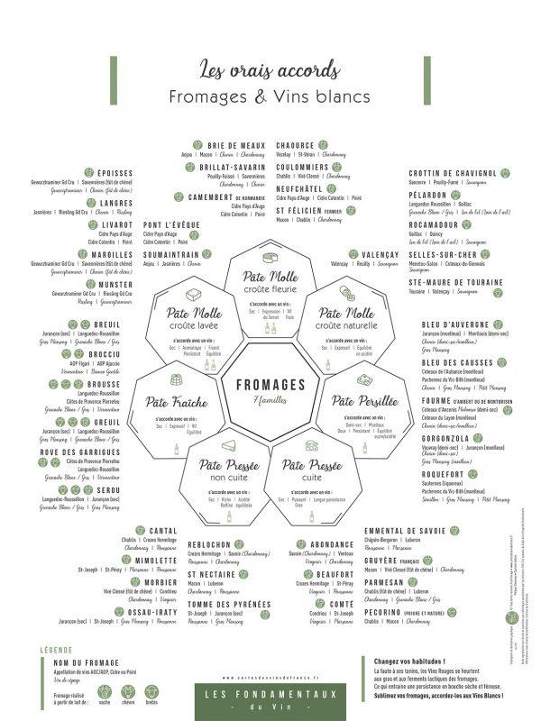 Affiche Les vrais accords Fromages et Vins blancs 30x40 CAPTIVANTE
