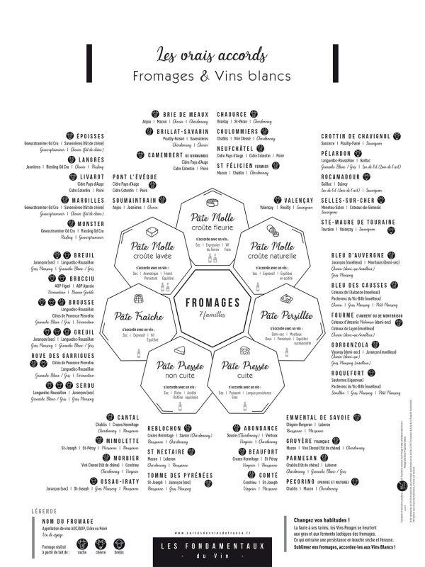 Affiche Les vrais accords Fromages et Vins blancs 30x40 SEDUISANTE